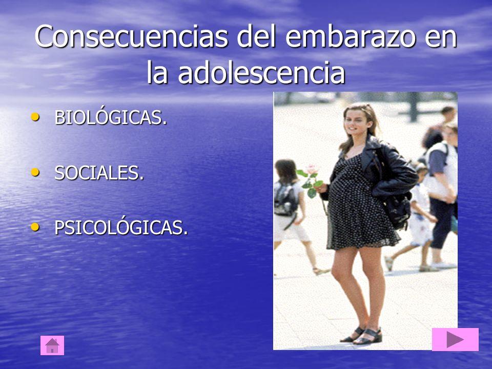 Consecuencias del embarazo en la adolescencia