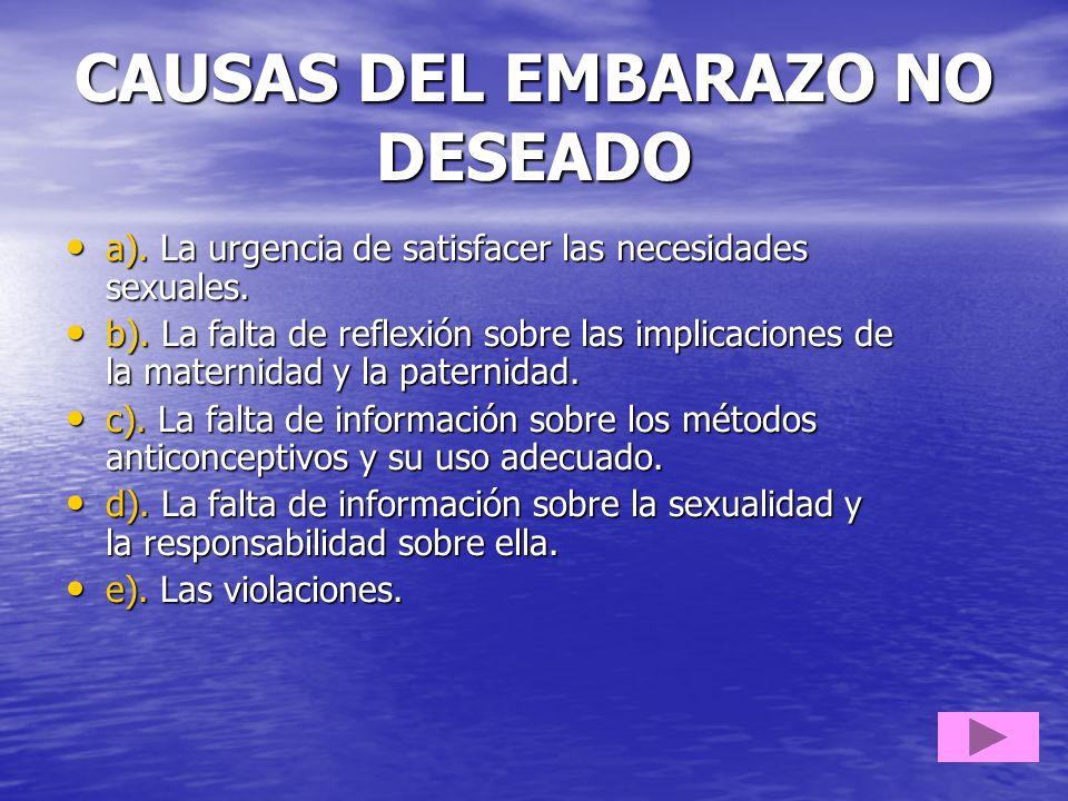 CAUSAS DEL EMBARAZO NO DESEADO