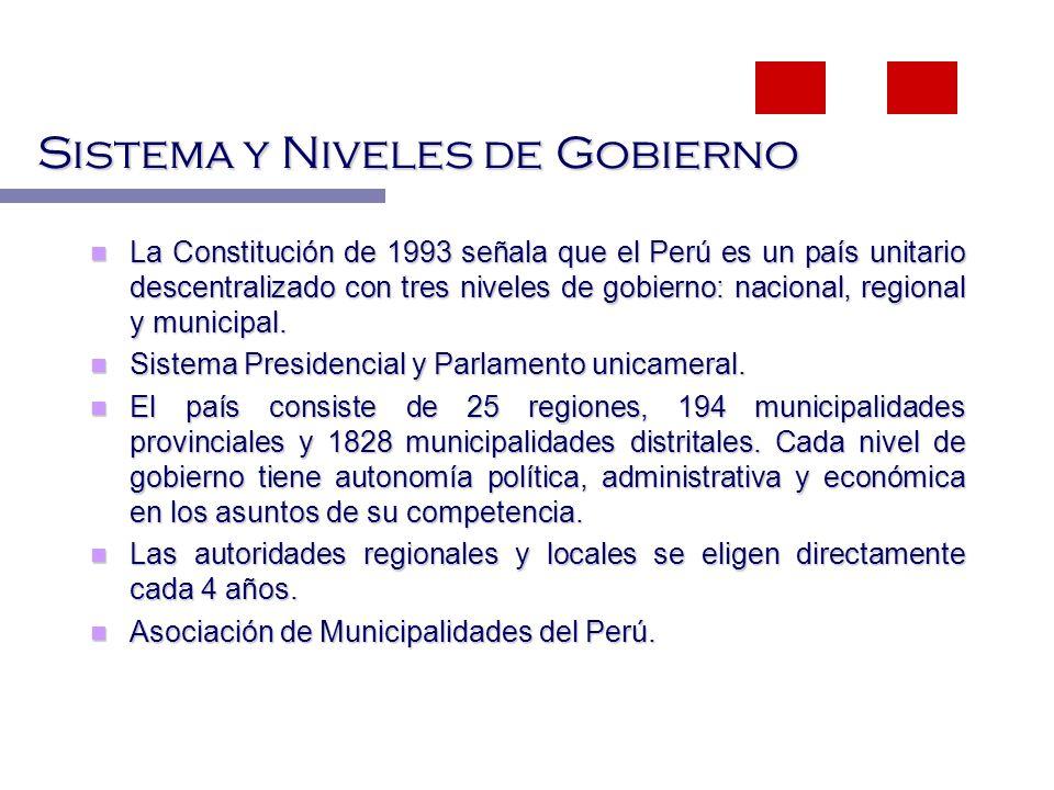 Sistema y Niveles de Gobierno