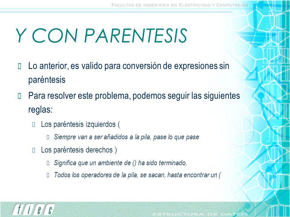 Y CON PARENTESIS Lo anterior, es valido para conversión de expresiones sin paréntesis.