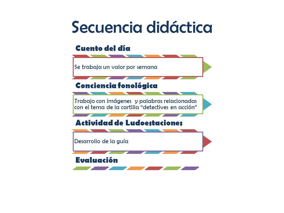 Secuencia didáctica Cuento del día Conciencia fonológica