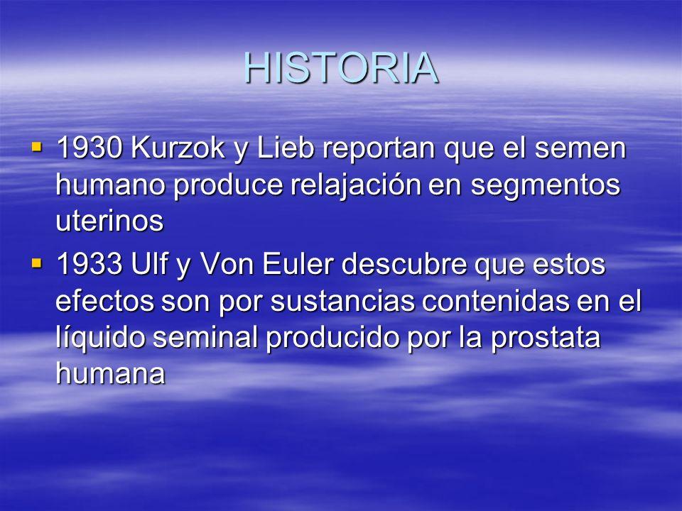 HISTORIA 1930 Kurzok y Lieb reportan que el semen humano produce relajación en segmentos uterinos.