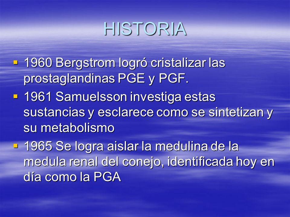 HISTORIA 1960 Bergstrom logró cristalizar las prostaglandinas PGE y PGF.
