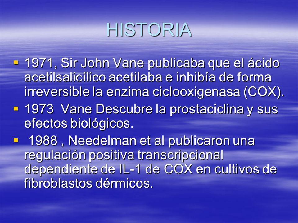 HISTORIA 1971, Sir John Vane publicaba que el ácido acetilsalicílico acetilaba e inhibía de forma irreversible la enzima ciclooxigenasa (COX).