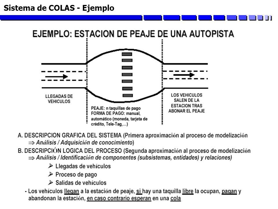 Sistema de COLAS - Ejemplo