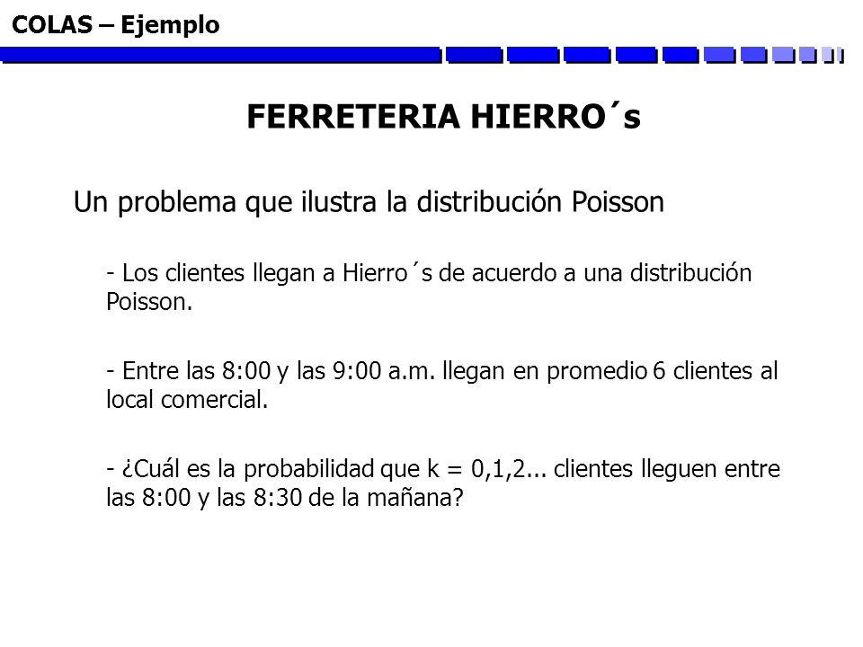 FERRETERIA HIERRO´s Un problema que ilustra la distribución Poisson