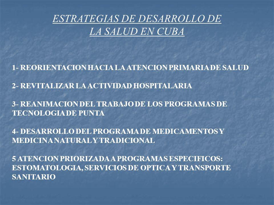 ESTRATEGIAS DE DESARROLLO DE