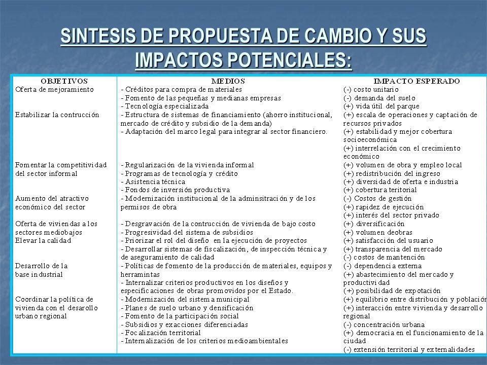 SINTESIS DE PROPUESTA DE CAMBIO Y SUS IMPACTOS POTENCIALES: