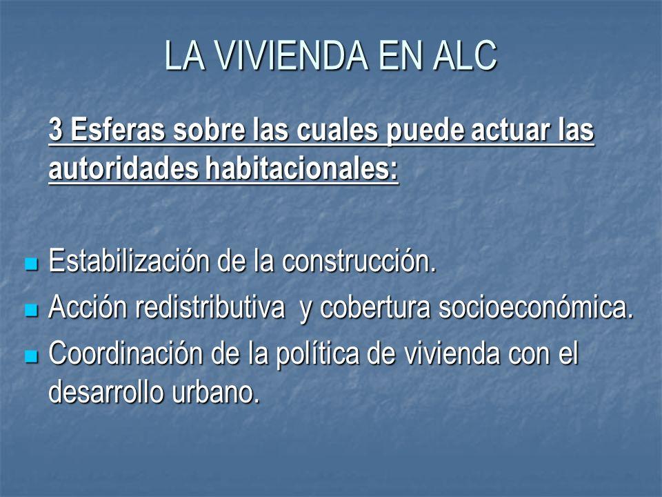 LA VIVIENDA EN ALC Estabilización de la construcción.