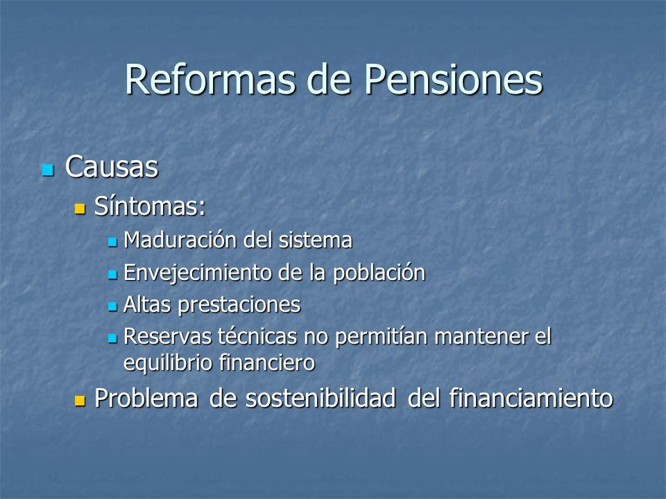 Reformas de Pensiones Causas Síntomas: