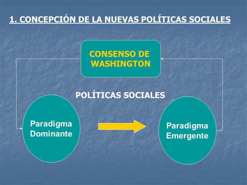 1. CONCEPCIÓN DE LA NUEVAS POLÍTICAS SOCIALES
