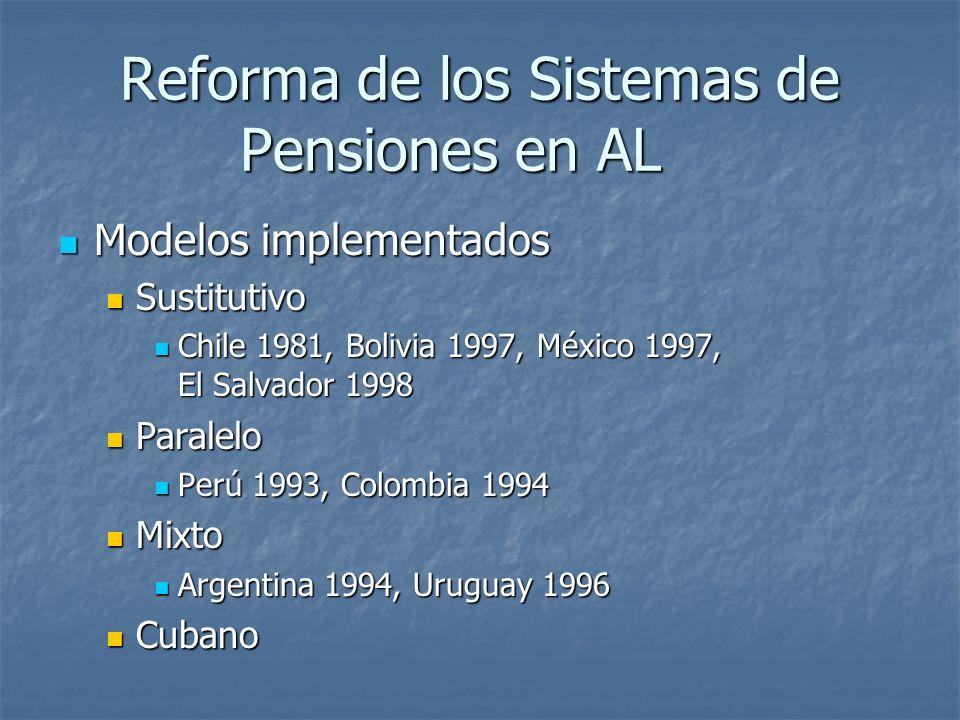 Reforma de los Sistemas de Pensiones en AL