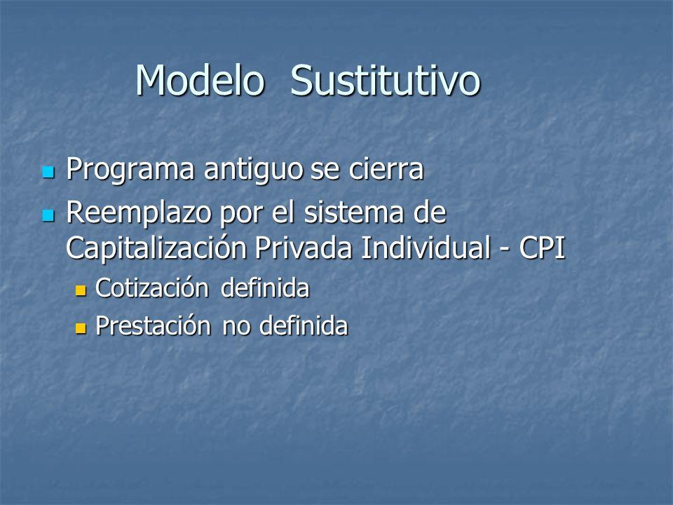 Modelo Sustitutivo Programa antiguo se cierra