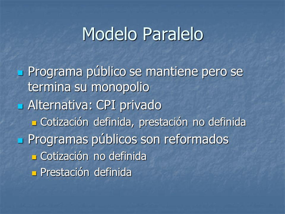 Modelo Paralelo Programa público se mantiene pero se termina su monopolio. Alternativa: CPI privado.