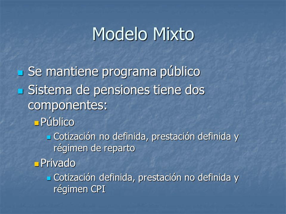 Modelo Mixto Se mantiene programa público