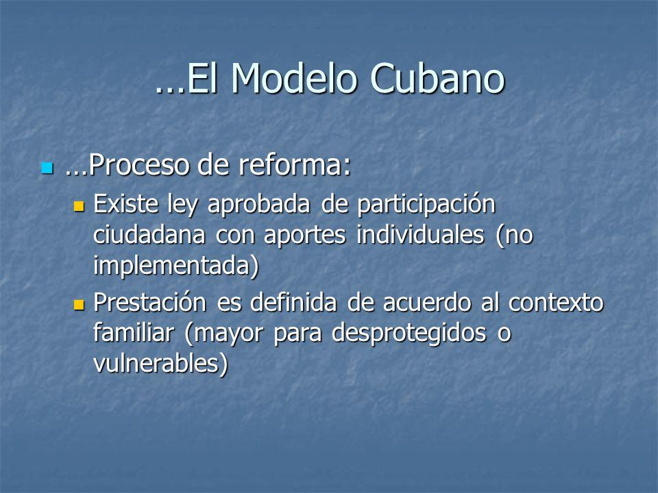 …El Modelo Cubano …Proceso de reforma: