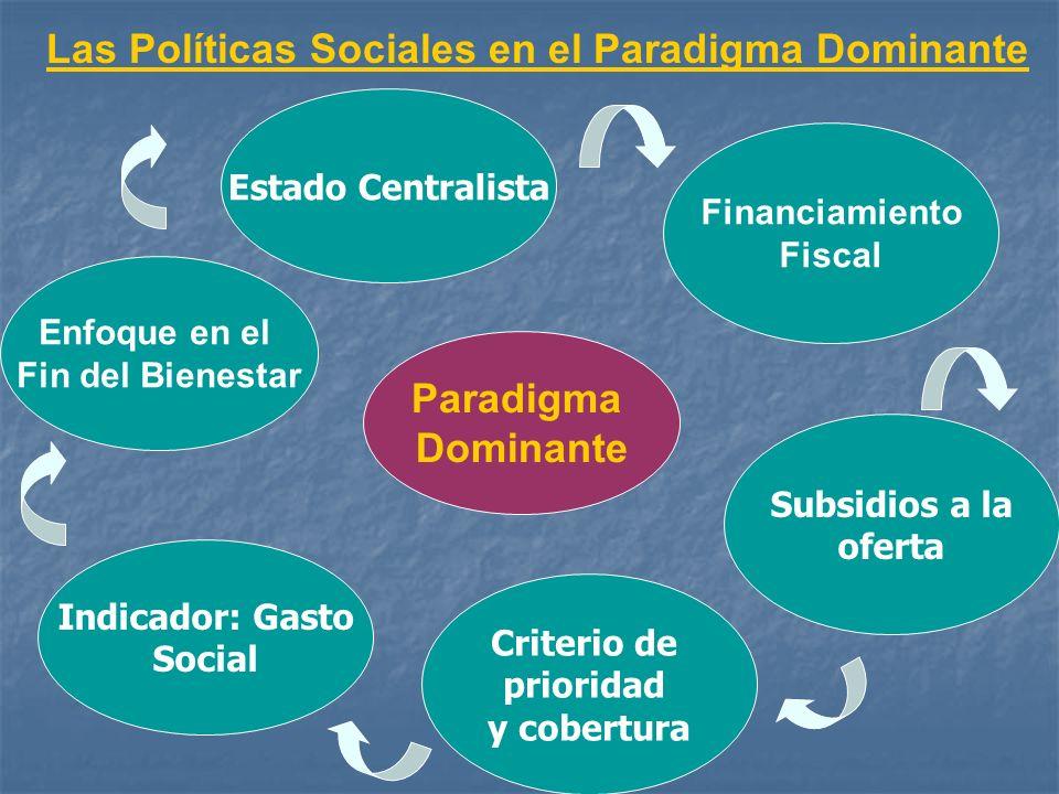 Las Políticas Sociales en el Paradigma Dominante
