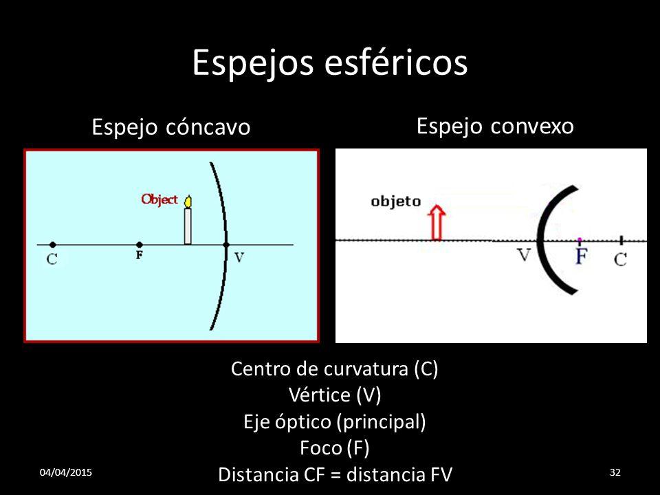 09 04 04 2017 contenidos naturaleza de la luz for Espejos esfericos convexos