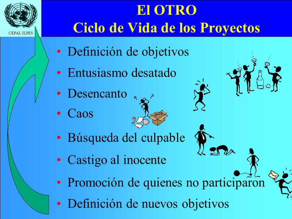 El OTRO Ciclo de Vida de los Proyectos