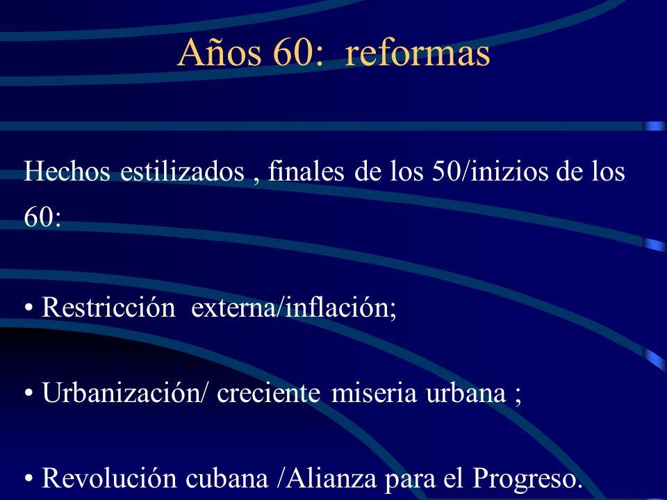 Años 60: reformas Hechos estilizados , finales de los 50/inizios de los 60: Restricción externa/inflación;