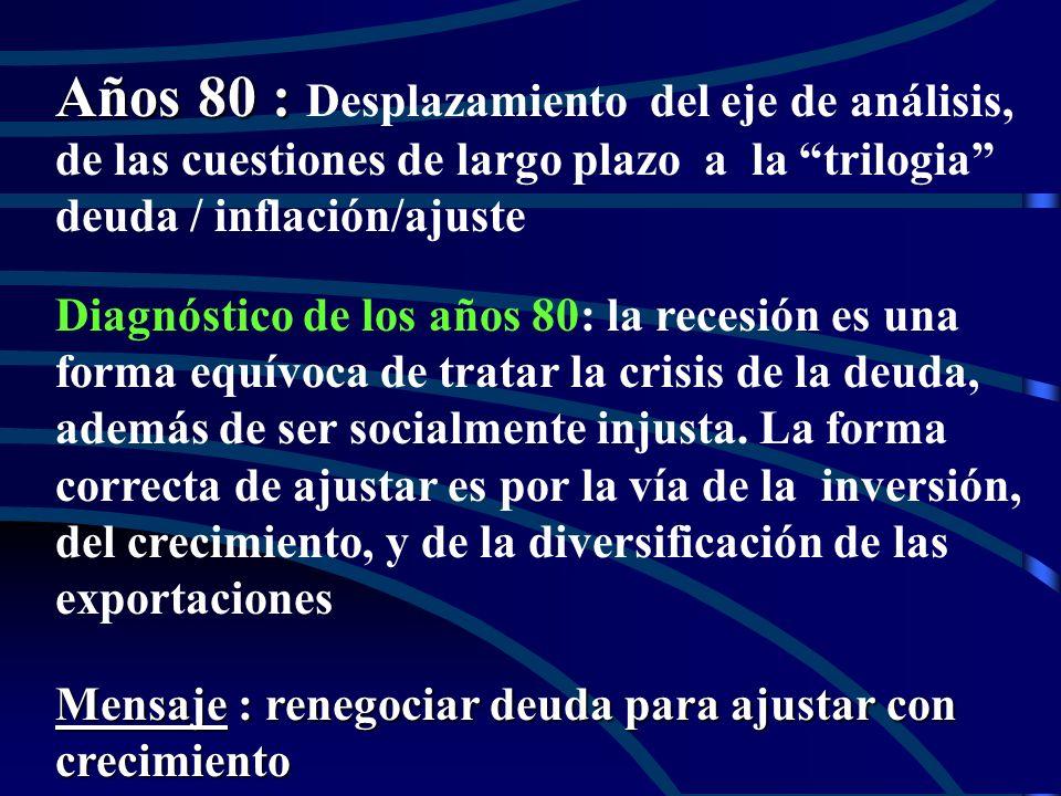 Años 80 : Desplazamiento del eje de análisis, de las cuestiones de largo plazo a la trilogia deuda / inflación/ajuste