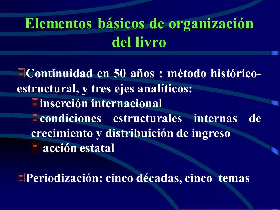 Elementos básicos de organización del livro