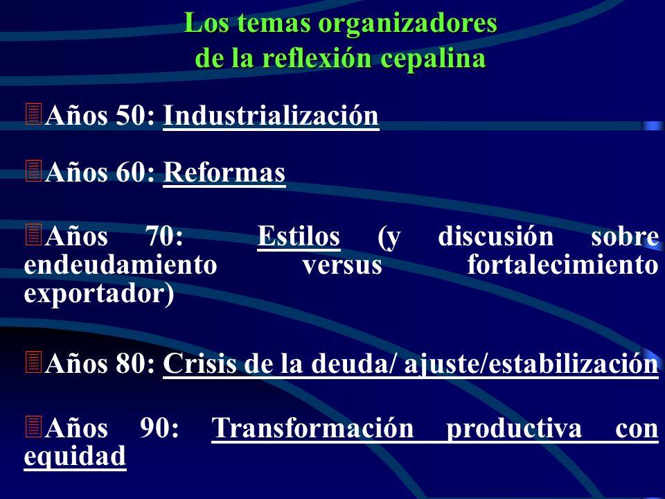 Los temas organizadores de la reflexión cepalina