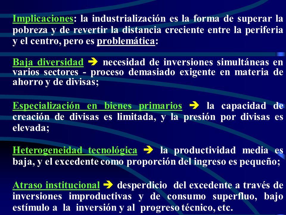 Implicaciones: la industrialización es la forma de superar la pobreza y de revertir la distancia creciente entre la periferia y el centro, pero es problemática:
