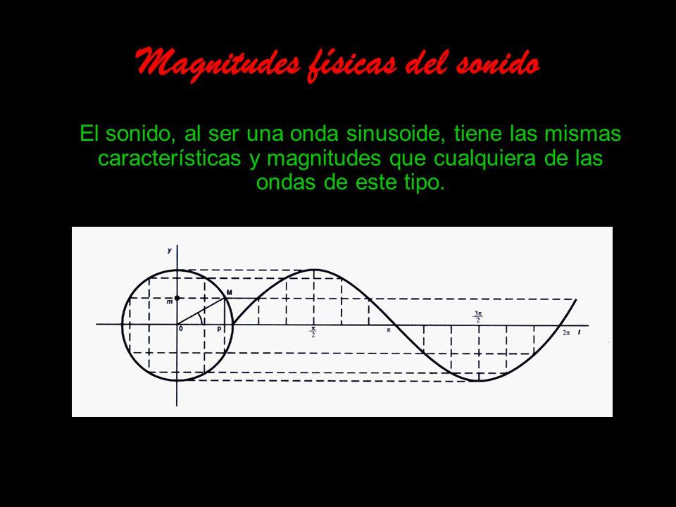 Magnitudes físicas del sonido