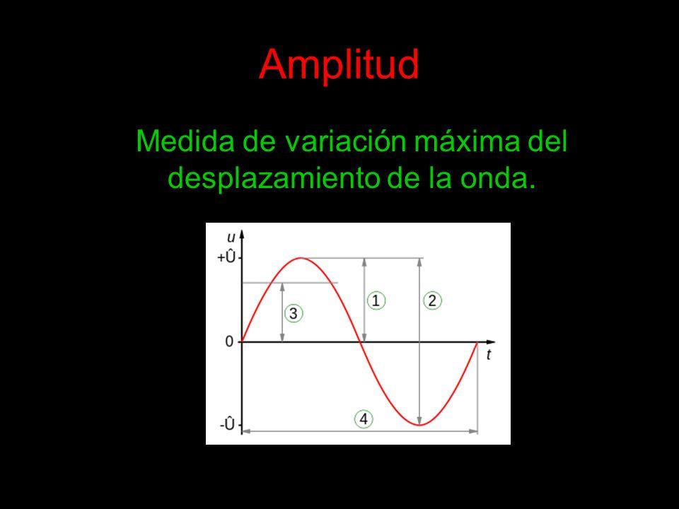 Medida de variación máxima del desplazamiento de la onda.