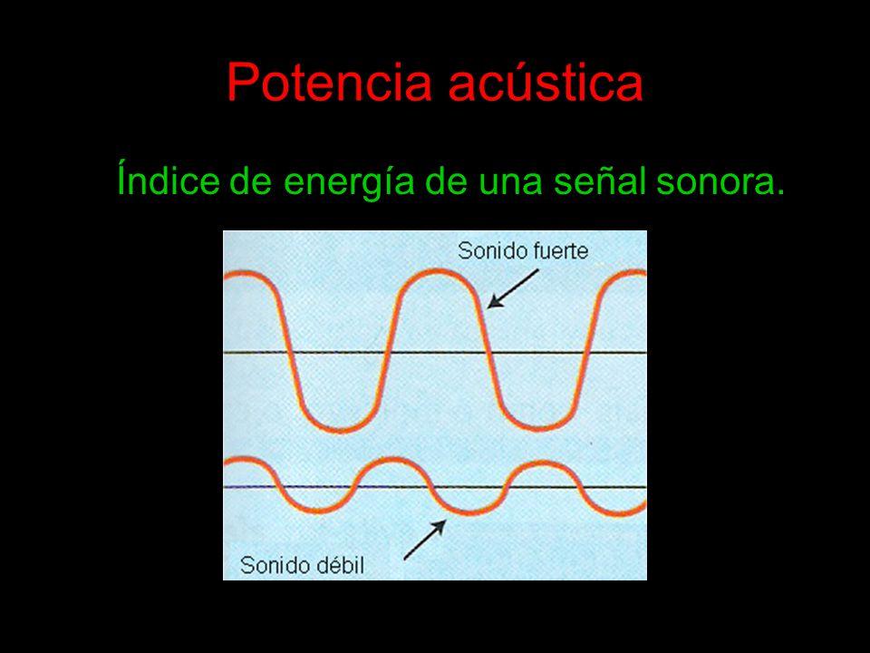 Índice de energía de una señal sonora.