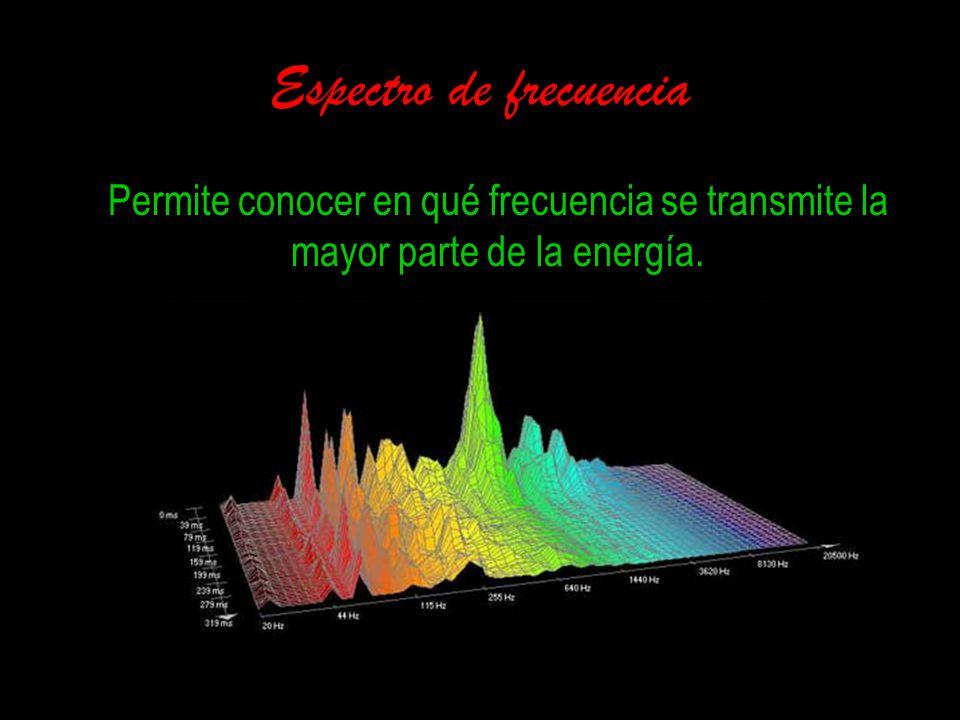 Espectro de frecuencia