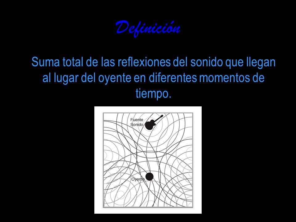 Definición Suma total de las reflexiones del sonido que llegan al lugar del oyente en diferentes momentos de tiempo.