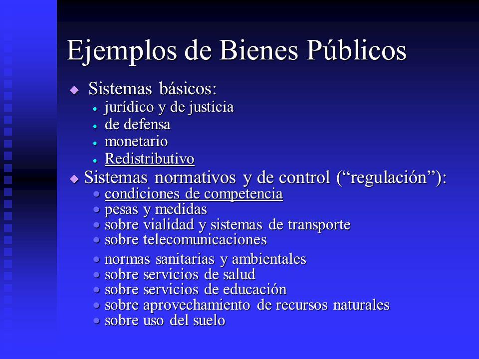 Ejemplos de Bienes Públicos