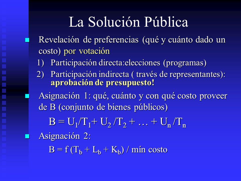 La Solución Pública Revelación de preferencias (qué y cuánto dado un costo) por votación. Participación directa:elecciones (programas)