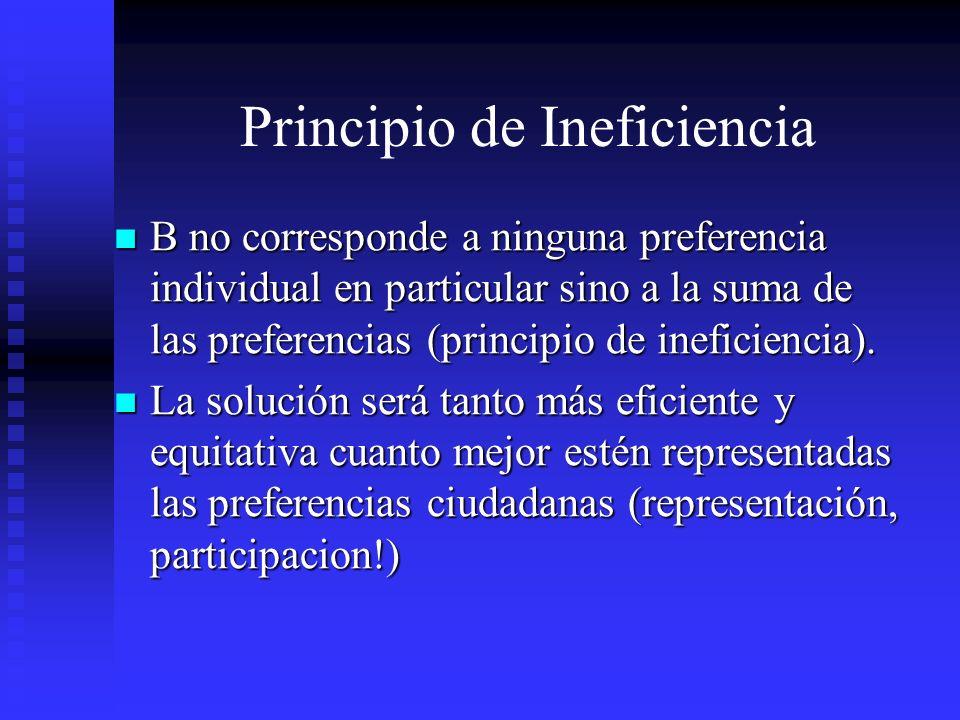 Principio de Ineficiencia