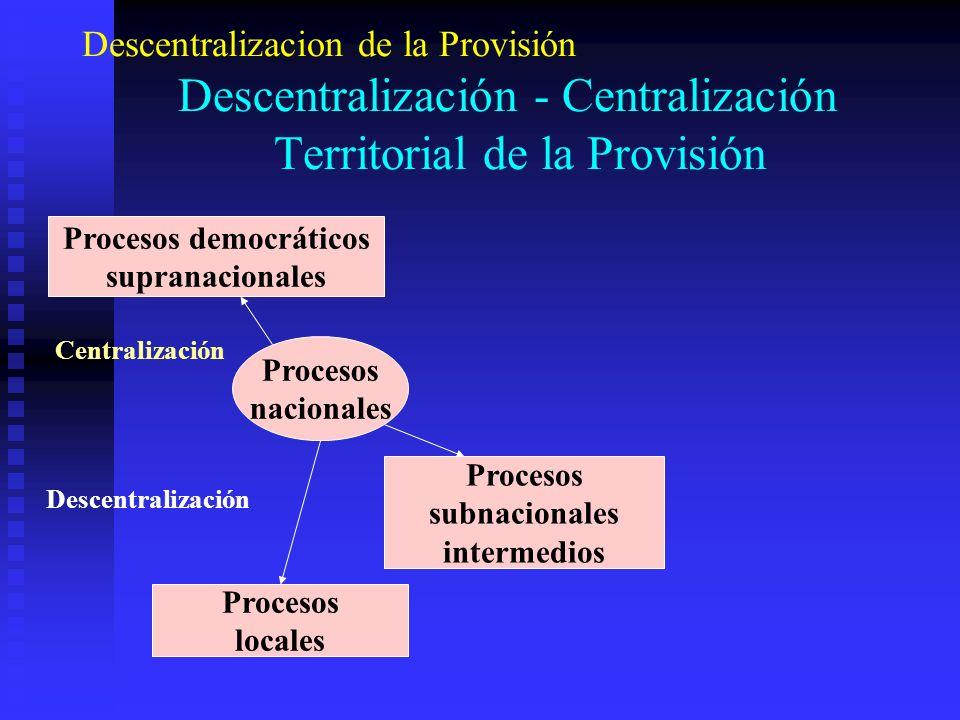 Procesos democráticos