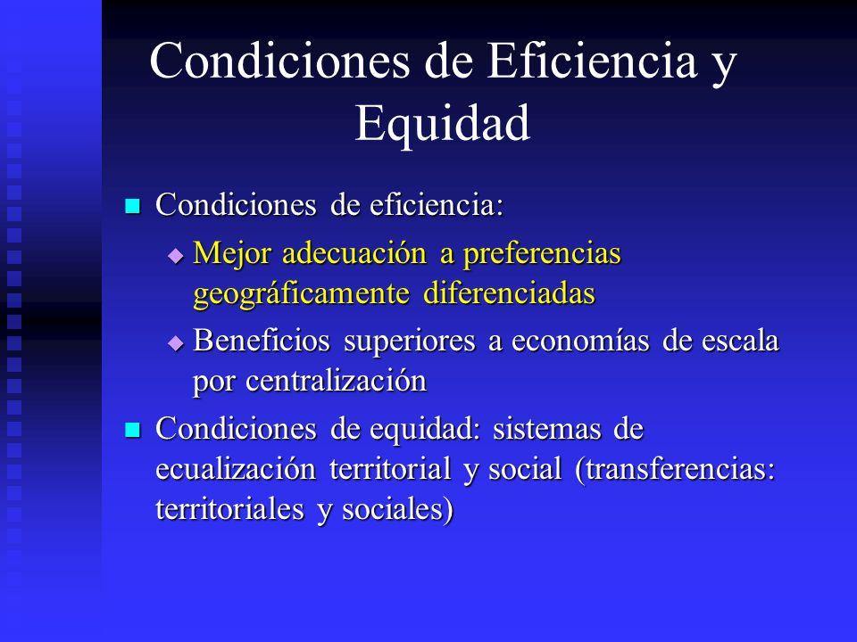 Condiciones de Eficiencia y Equidad