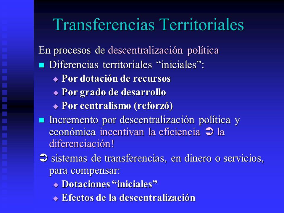 Transferencias Territoriales