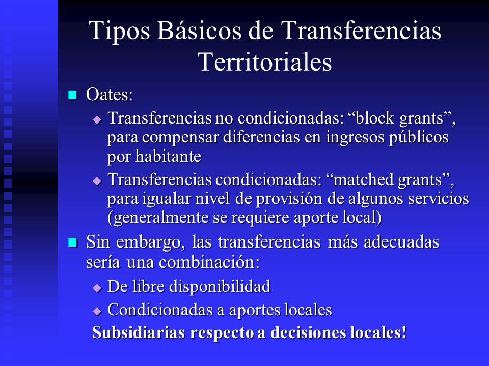 Tipos Básicos de Transferencias Territoriales