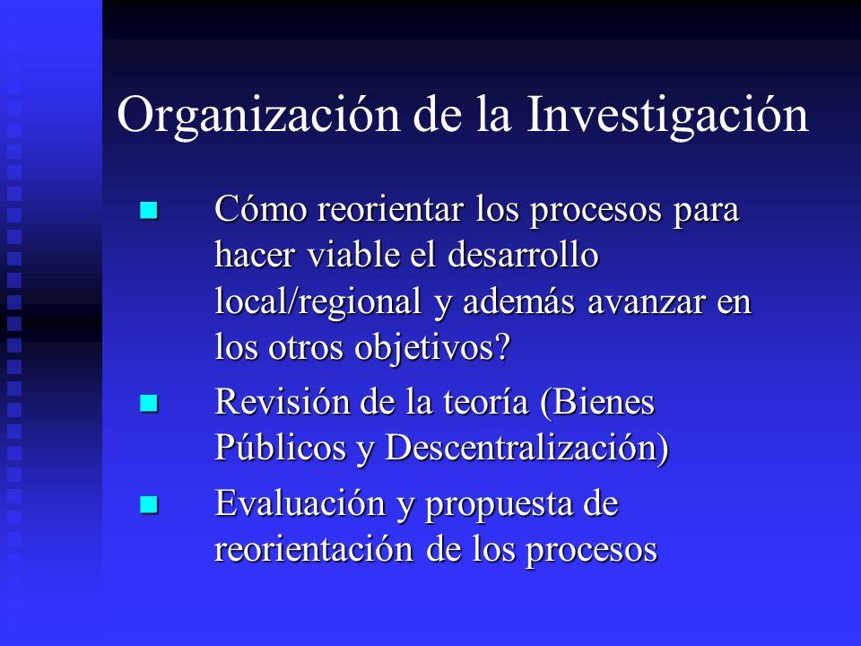 Organización de la Investigación