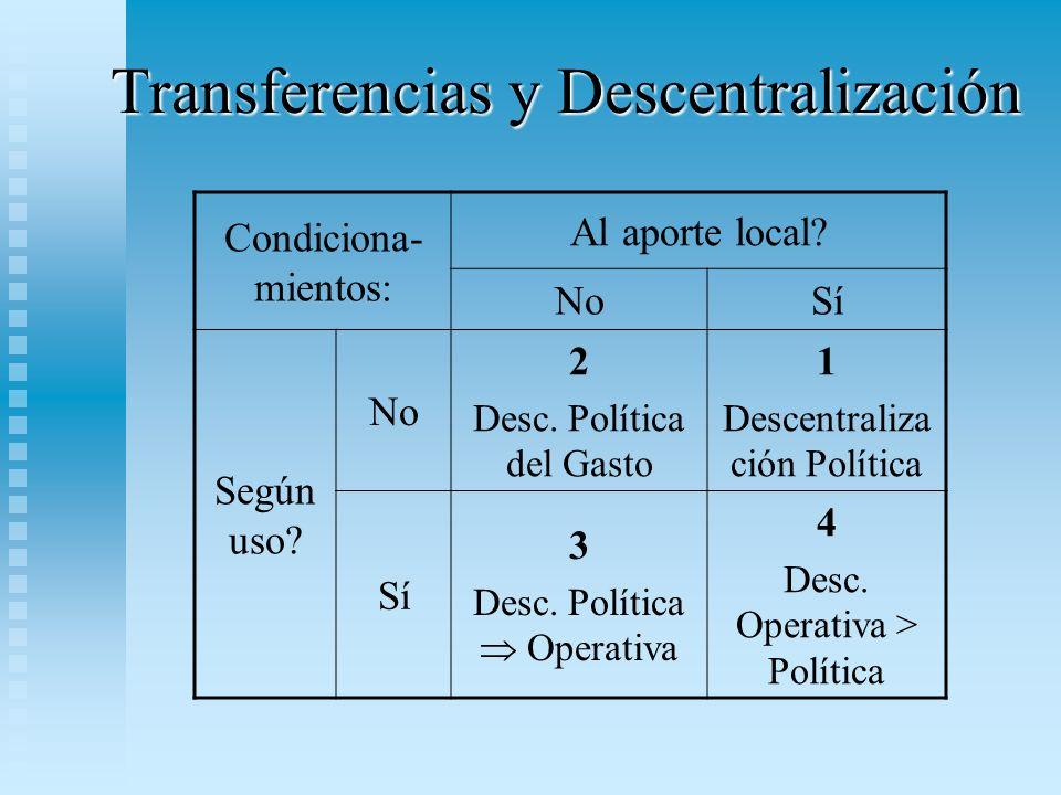 Transferencias y Descentralización