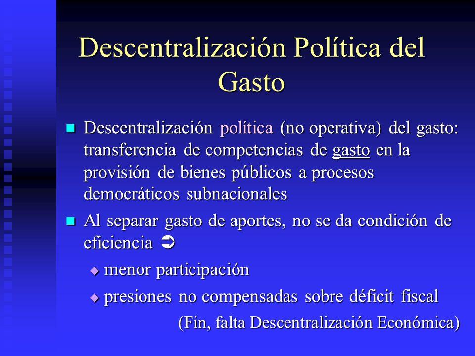 Descentralización Política del Gasto