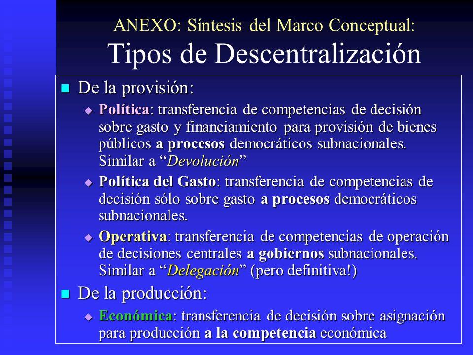 ANEXO: Síntesis del Marco Conceptual: Tipos de Descentralización