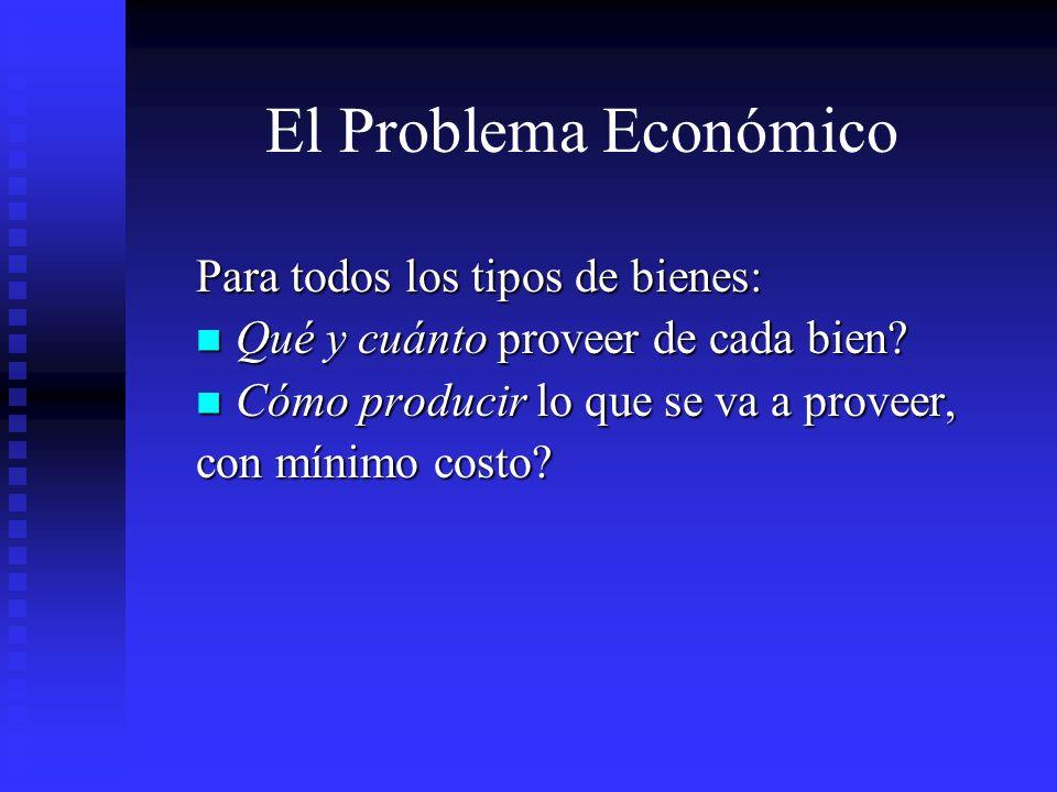 El Problema Económico Para todos los tipos de bienes: