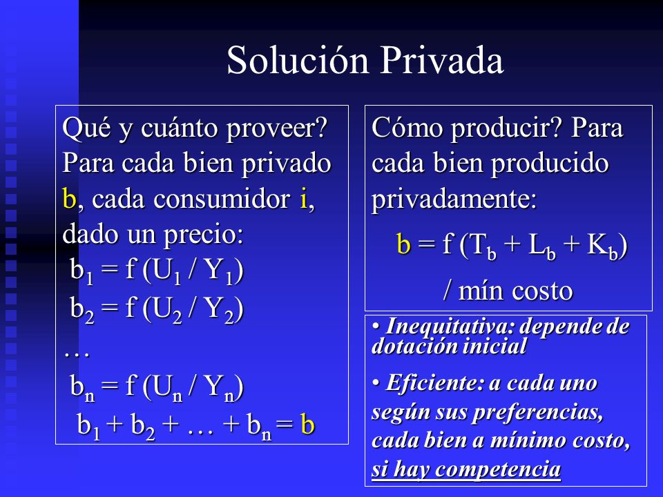 Solución Privada Qué y cuánto proveer Para cada bien privado b, cada consumidor i, dado un precio: