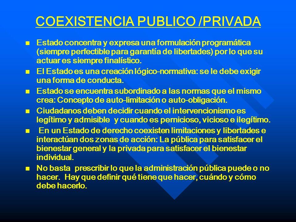 COEXISTENCIA PUBLICO /PRIVADA