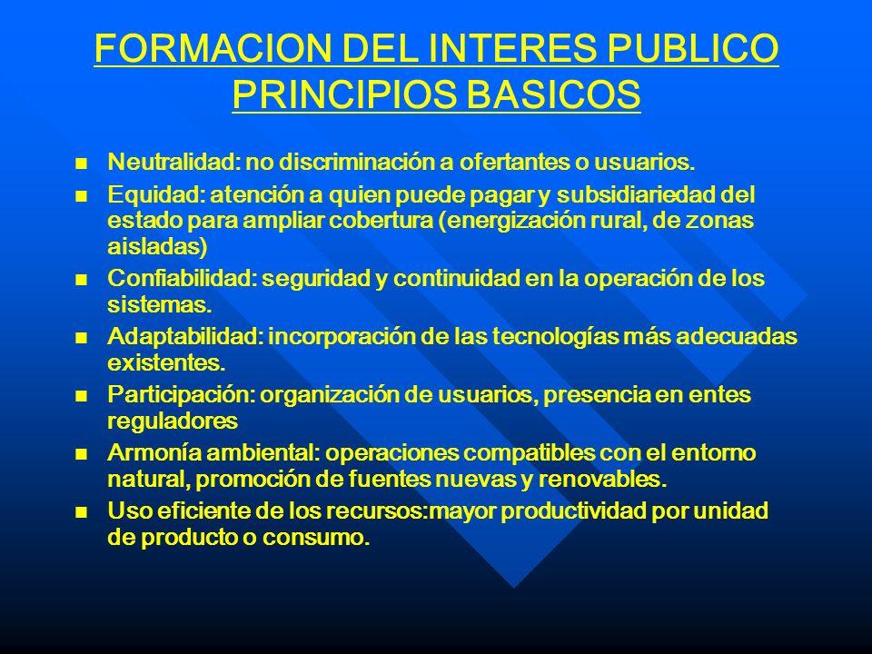 FORMACION DEL INTERES PUBLICO PRINCIPIOS BASICOS