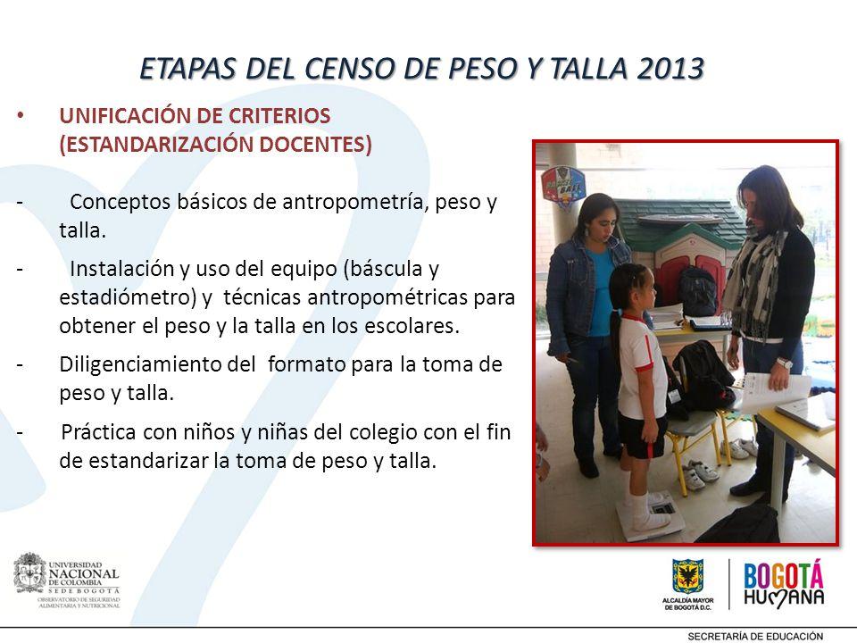 ETAPAS DEL CENSO DE PESO Y TALLA 2013