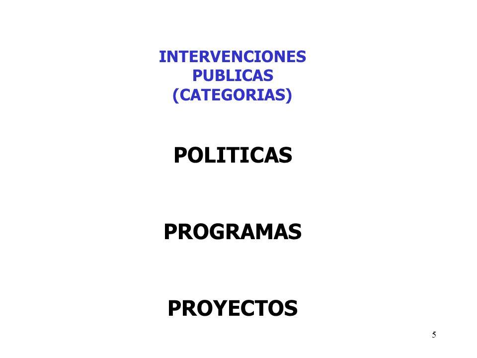 POLITICAS PROGRAMAS PROYECTOS